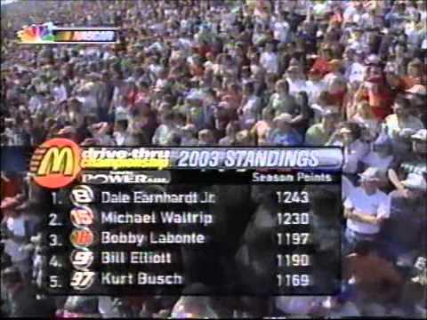 2004 Daytona 500