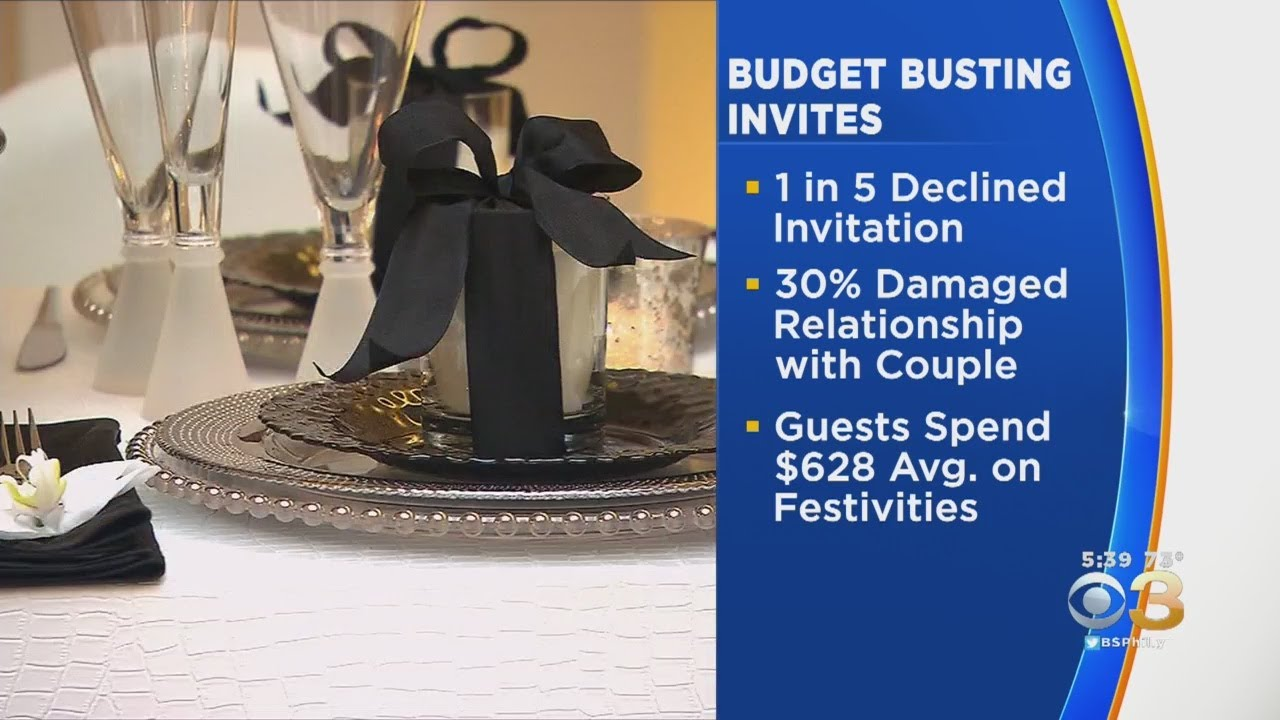 More Testing Less Play Study Finds >> Turning Down Wedding Invitation Can Damage Friendship Study Finds