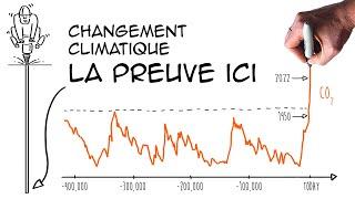Changement climatique: les faits pour comprendre (carottes glaciaires de Vostok)