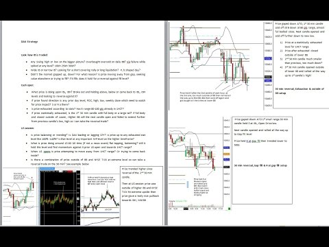 DAX Trading strategy & what I look for the trading session!