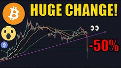 The BIGGEST DIP Bitcoin Has Seen IN YEARS! + Ethereum's MakerDAO Imploding?