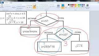 Excel для чайников Урок 9 Вложенное ЕСЛИ