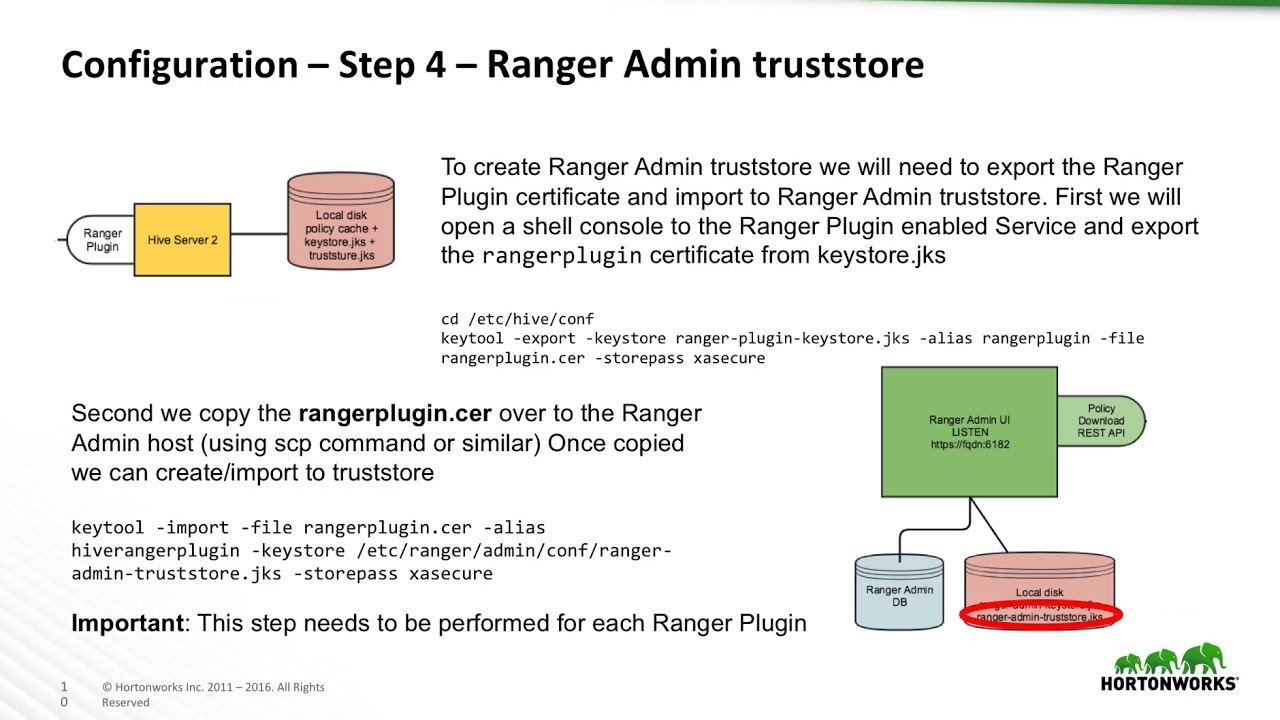 How To Setup Ranger Admin SSL