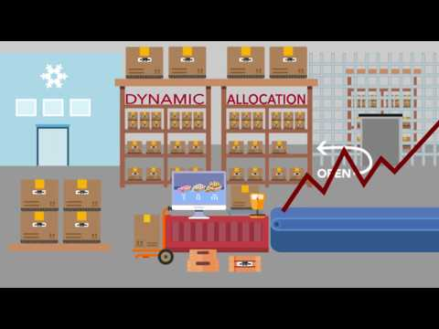 Shipedge Warehouse Management System for eCommerce Fulfillment