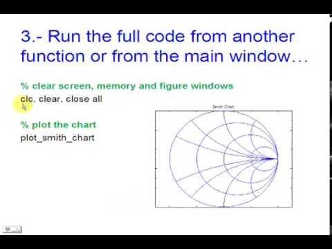Smith Chart using Matlab