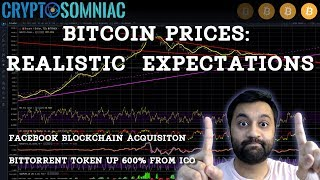 BITCOIN prices - A realistic view on Crypto 2019 | Analysis with Sneh