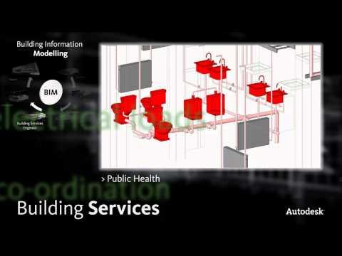 Autodesk - Supermarket Design