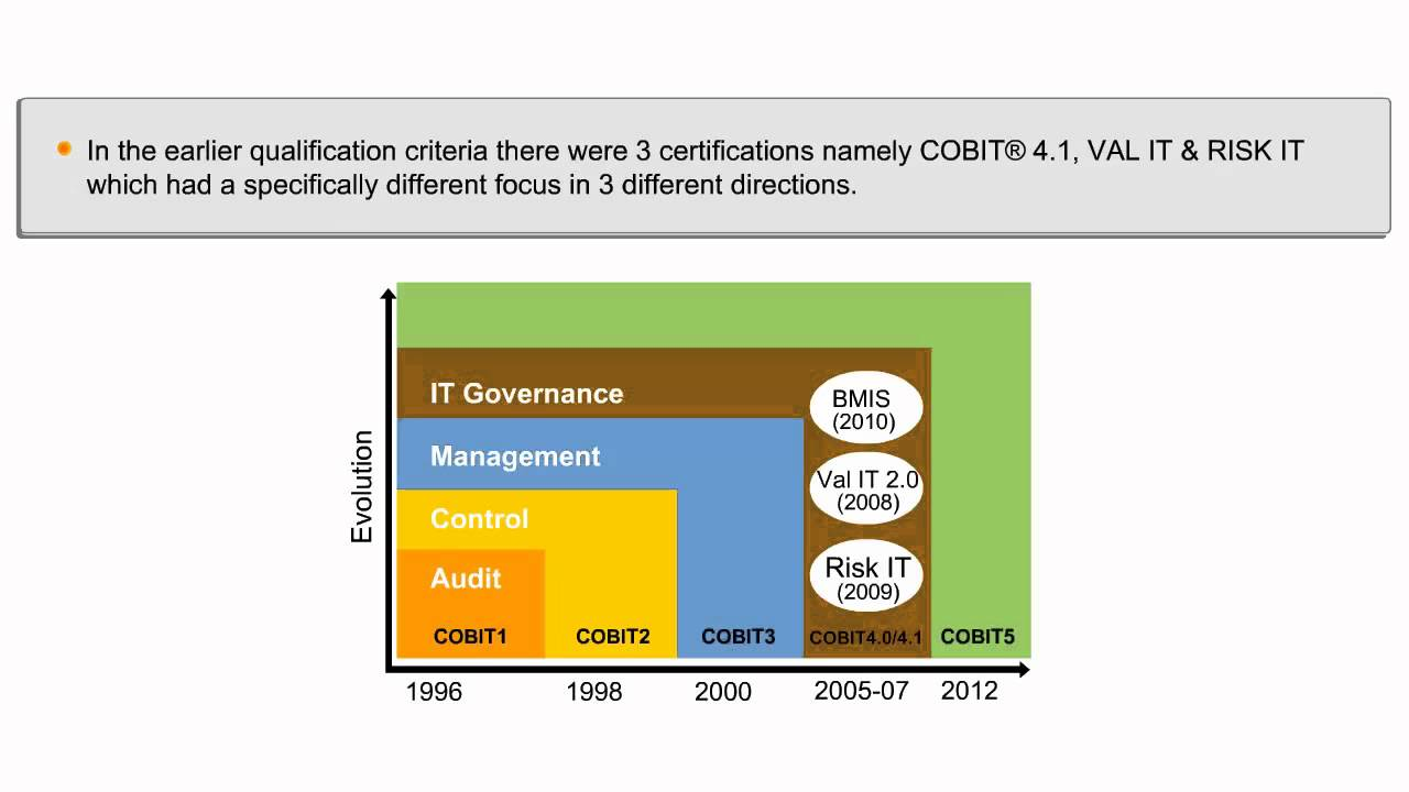 Introduction To Cobit 5 Foundation Training Simplilearn Youtube