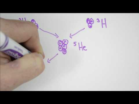 Introduction to Fusion Reactions