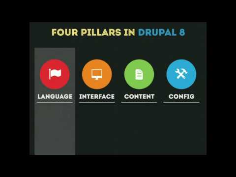 Drupal 8's multilingual APIs -- integrate with all the things
