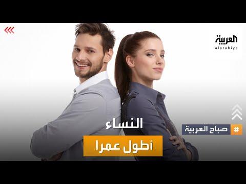 صباح العربية   النساء أطول عمراً من الرجال.. تعرف على الأسباب!