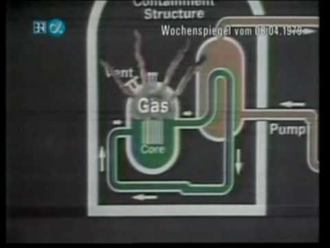 TV - ard 1979 (Atomunfall Harrisburg)