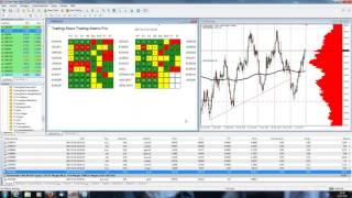 Wochenausblick & FOREX-Live-Trading: EUR/GBP & NZD/USD