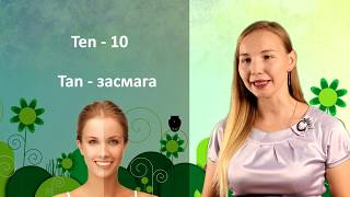 4-Англійська мова-2 клас-Greet your friends. Tell about yourself