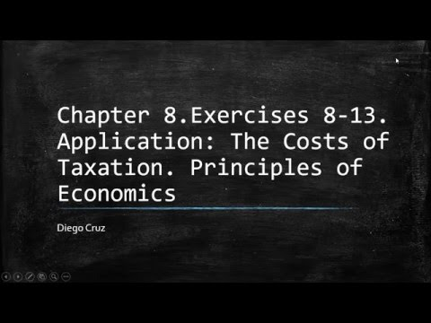 Chapter 8  Exercises 8-13. Application: The Costs of Taxation. Principles of Economics