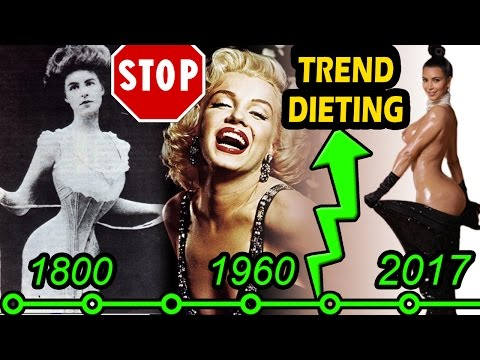 Why Diet's Don't Work for Women ➠ Ideal Female Beauty Standards & Body Types Throughout History