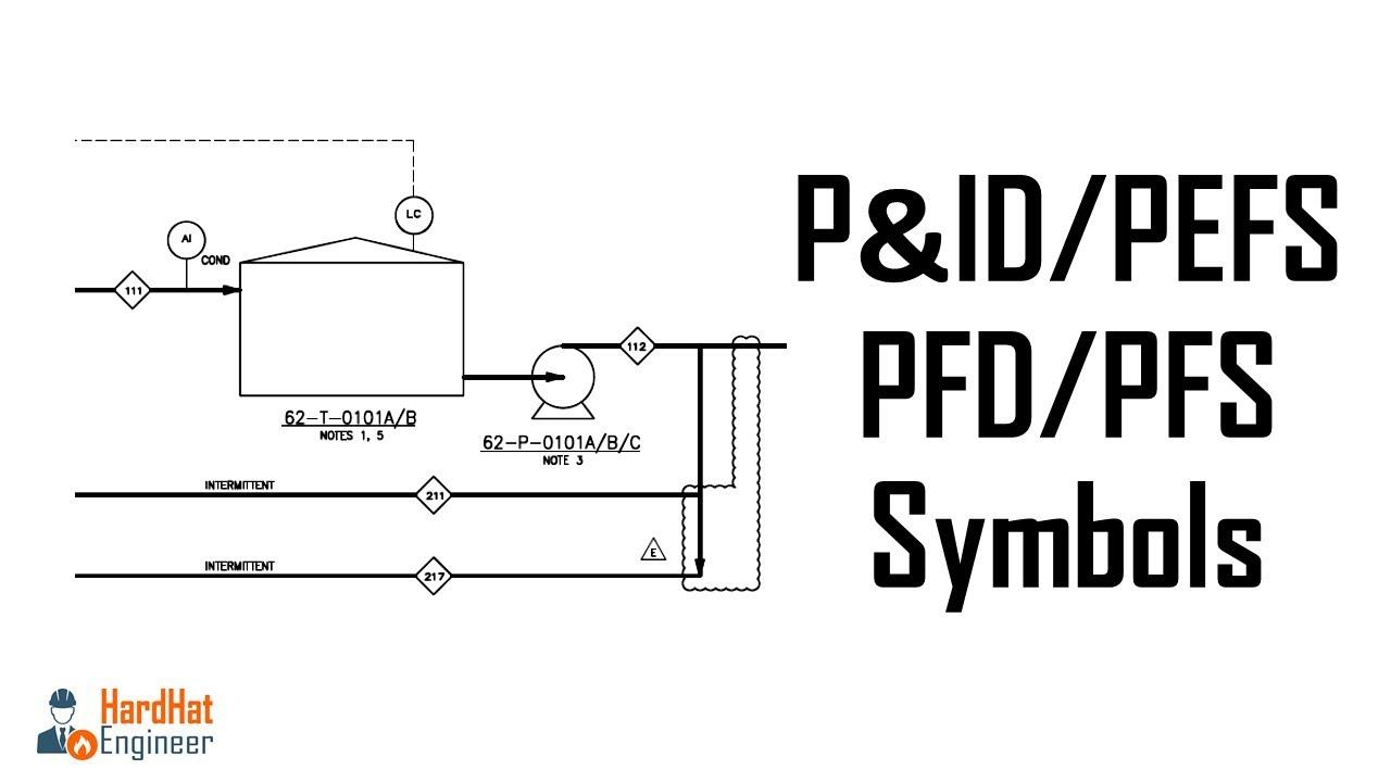 medium resolution of p id symbols drawing and legend list