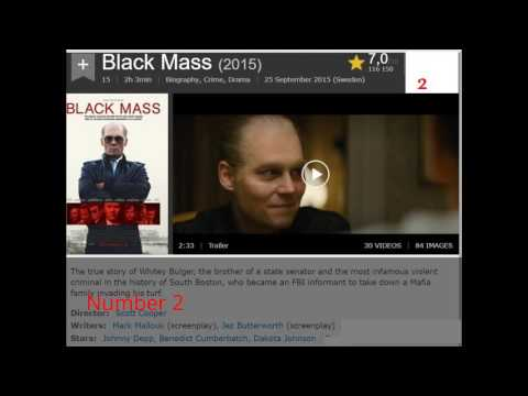 Top 5 Mafia/mobster movies