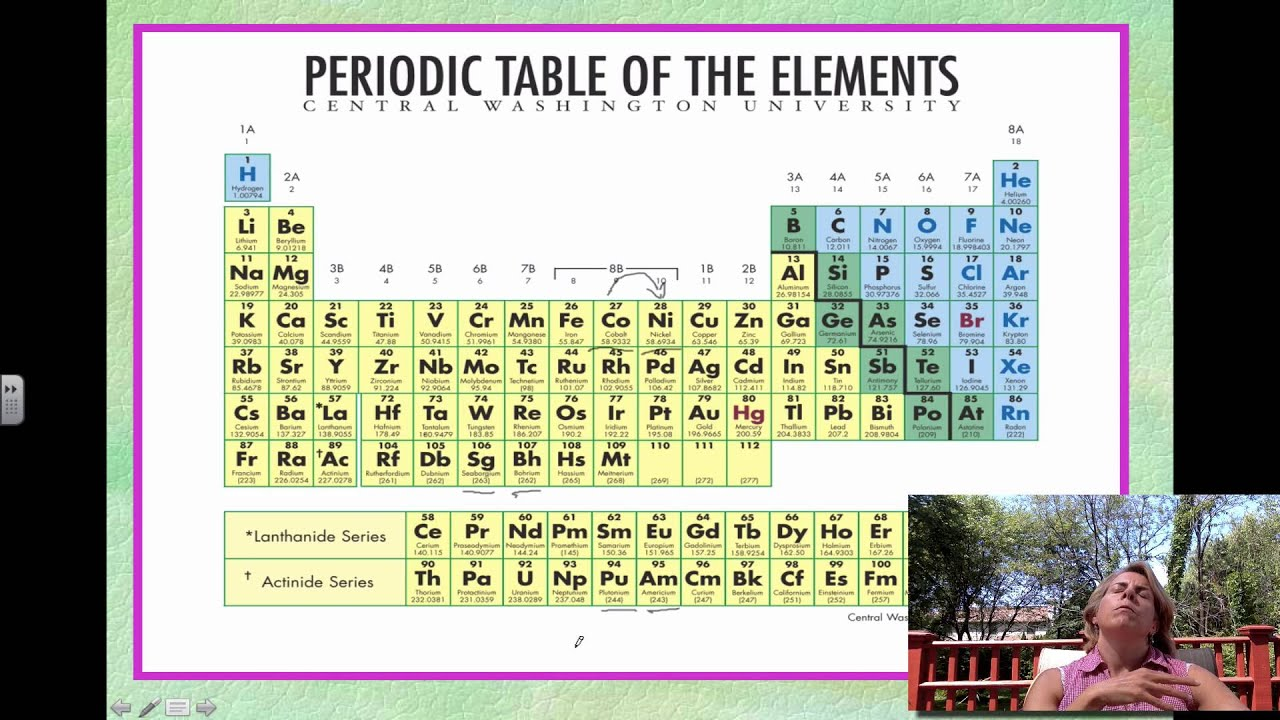 Periodic table and periodic law part i youtube periodic table and periodic law part i gamestrikefo Images
