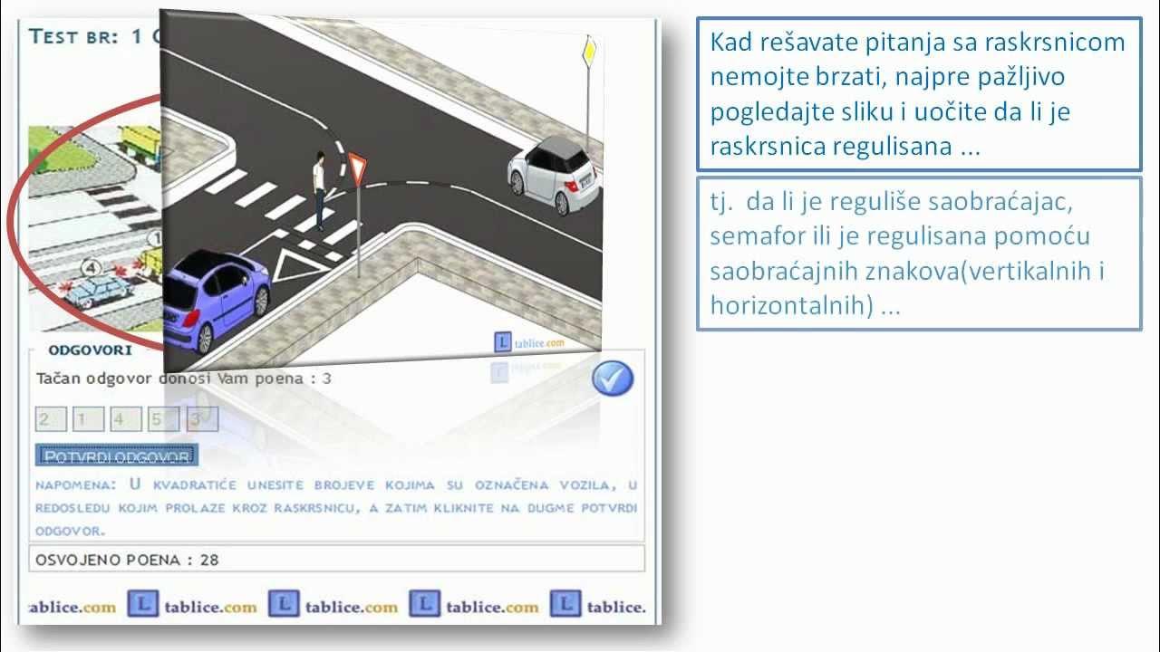 saobracajni znaci test