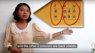 Vietnamese Pronunciation: How to pronounce all vowels in Vietnamese