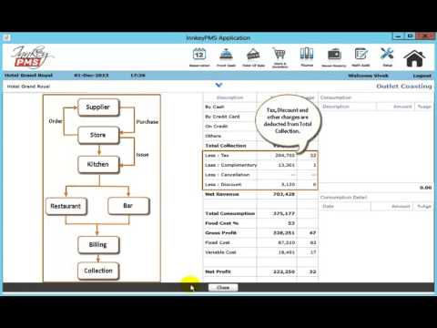 Cloud based online hotel management system - Innkey PMS