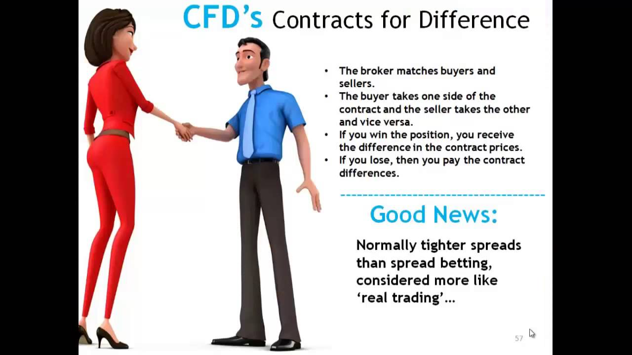 Cfd spread betting difference between affect xoay buy bitcoins