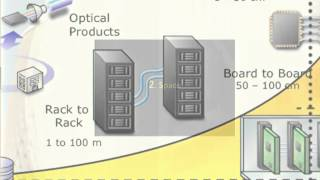 Bahaa E. A. Saleh: Future of Optics and Photonics