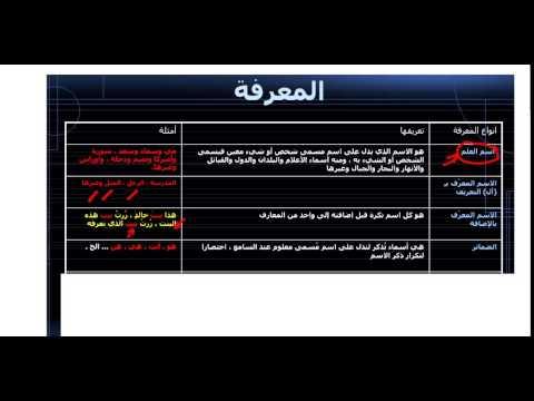 قواعد اللغة العربية الجزء 1