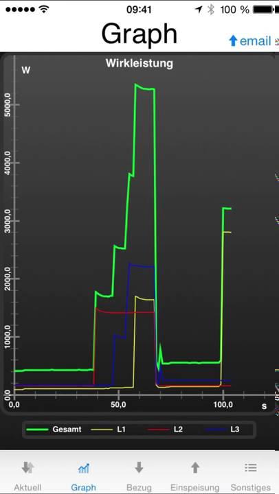 Download SMA Energy Meter: EMView under iOS