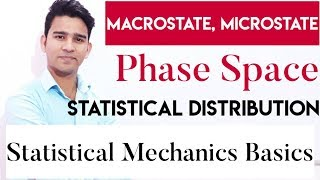 CSIR NET Physics June 2020 | Msc Physics 2020 | Phase Space | Microstates | Macrostate | Degeneracy
