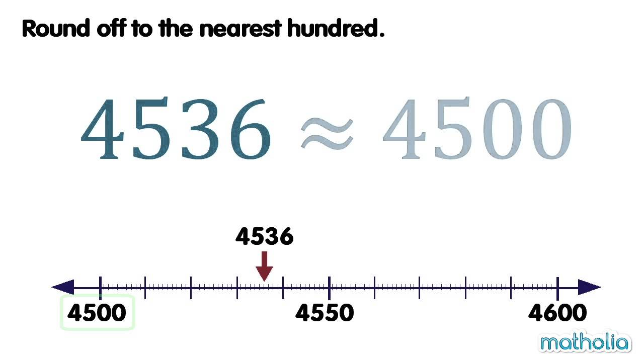 Rounding Off To The Nearest Hundred