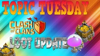 "TOPIC TUESDAY - CLASH OF CLANS LOOT SYSTEM ""HOW TO FIX"" (CLASH OF CLANS)"