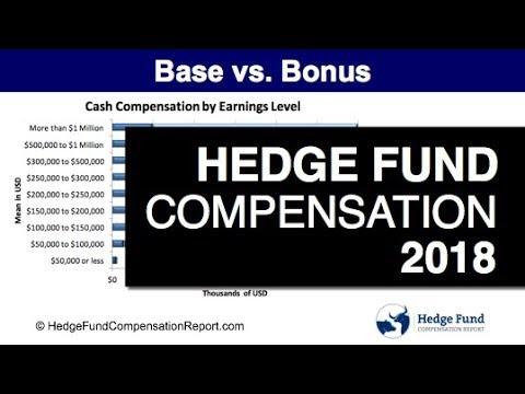 Hedge Fund Compensation Report (2018 Summary)
