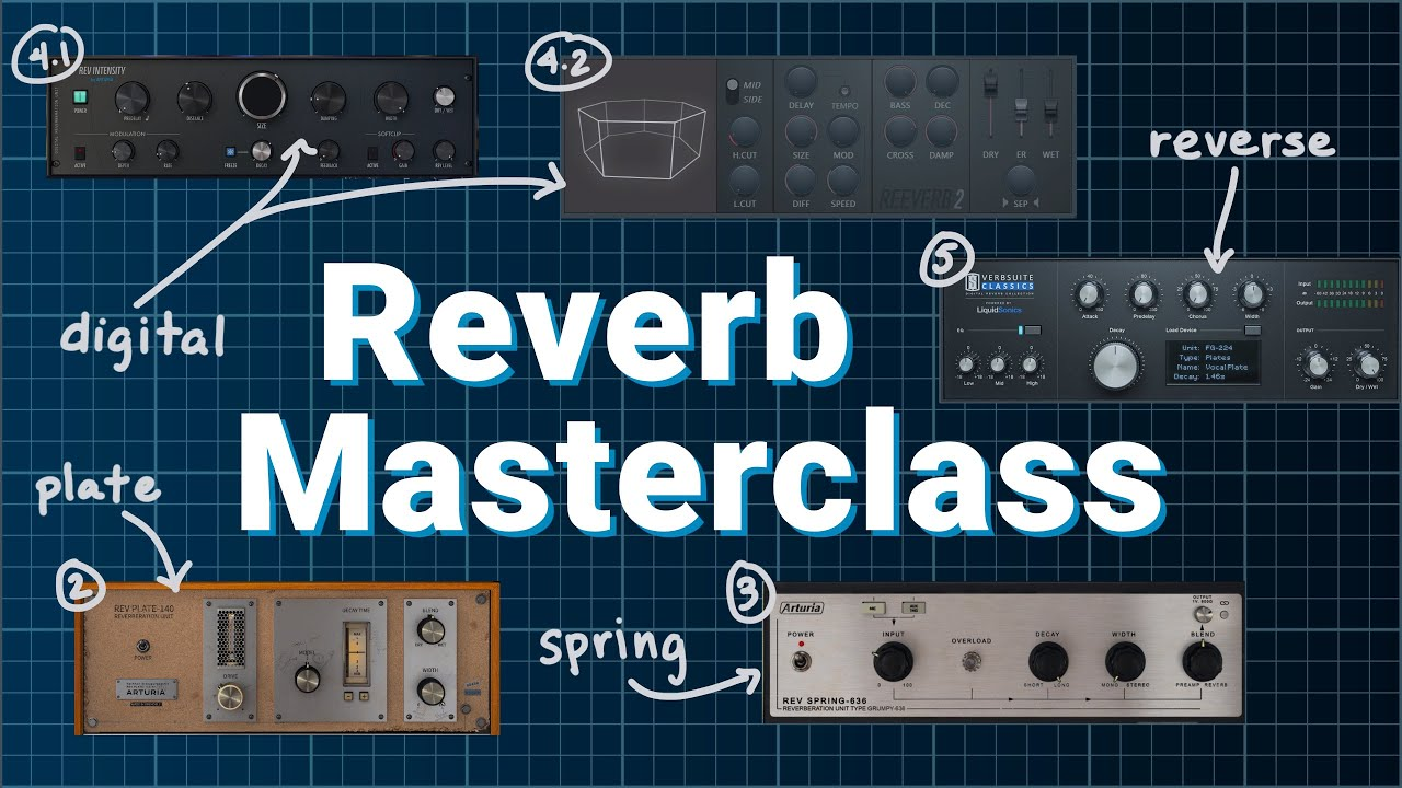 What You Don't Know About Reverb - Reverb Masterclass