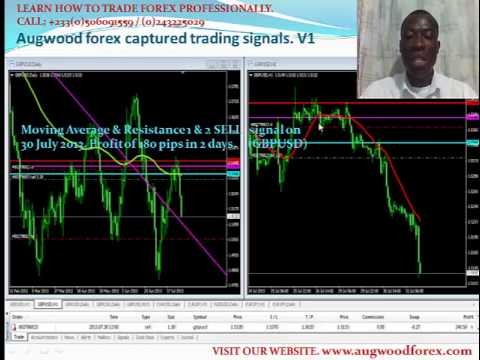 Augwood Forex Captured Trading Signals V1