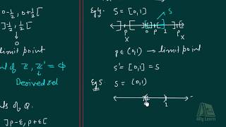 DU |  LIMIT POINT | Examples on limit point | Isolated points