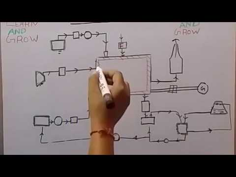 DIESEL POWER PLANT (हिन्दी )!LEARN AND GROW