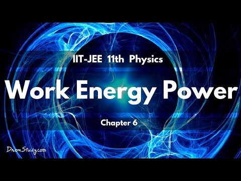 Work Energy Power  for IIT-JEE Physics | IIT Class 11 XI | Physics Video Lecture in Hindi