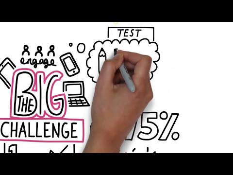 When High Tech Becomes Hot Tech: Educational Technology Showcase - Part 2