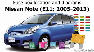 Fuse box location and diagrams: Nissan Note (2005-2013) - YouTubeYouTube