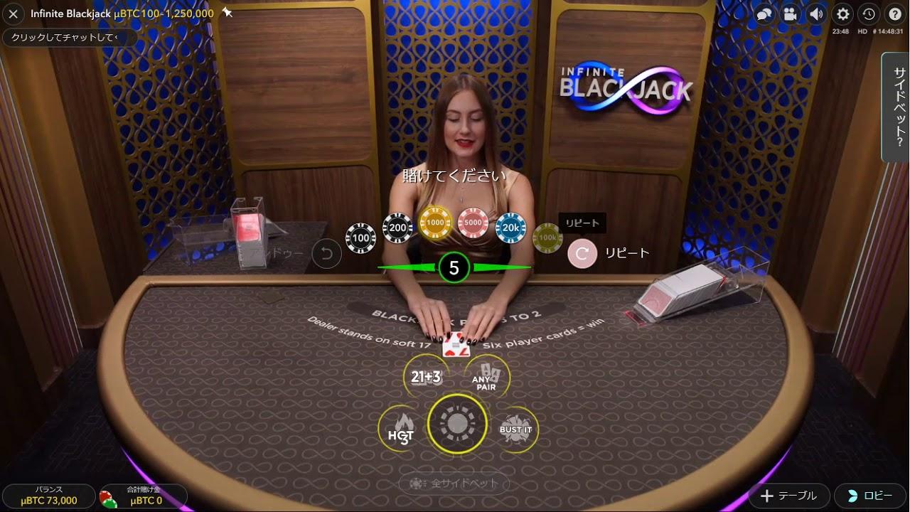 Bitcoin Casino 2020