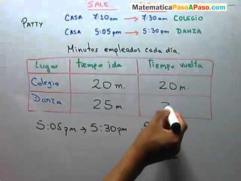 Resolver Problemas Horas Minutos Matematicapasoapaso Com Youtube