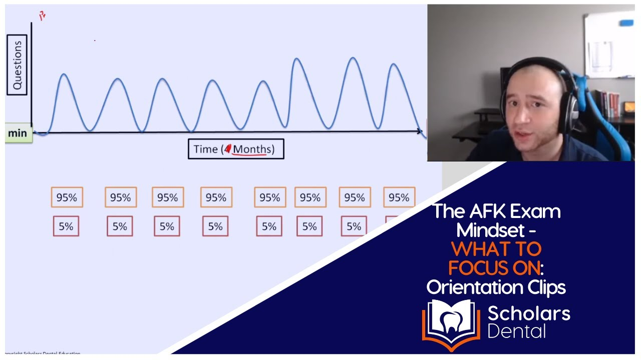 The AFK Exam Mindset - WHAT TO FOCUS ON : AFK Orientation Clips | NDEB Process
