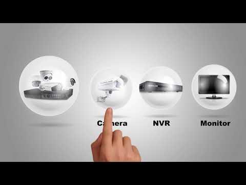 Smaple CCTV ads