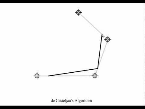 Computing Bézier curves using de Casteljau's algorithm.
