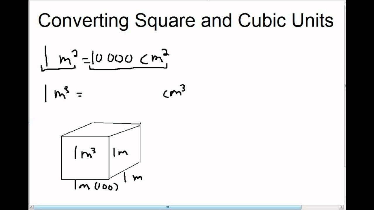 Converting square and cubic units youtube falaconquin