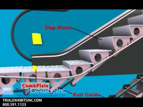 Escalator 3D animation  Injury  YouTube