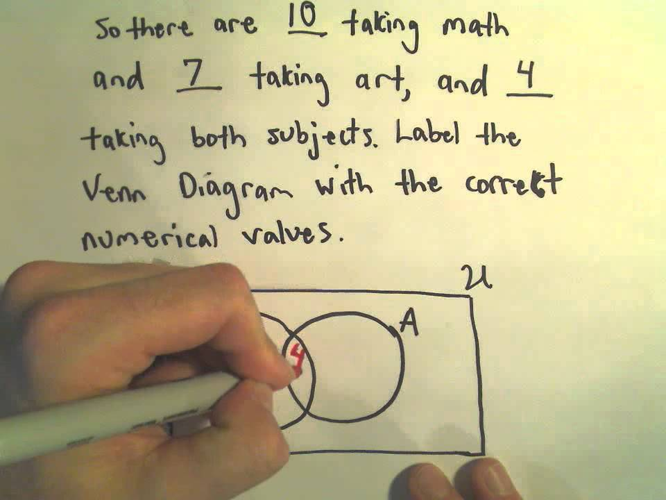 what is a venn diagram in writing ez lock wiring diagrams an introduction youtube
