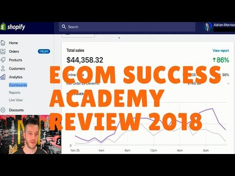 eCom Success Academy Review - The 44K Case Study By Adrian Morrison